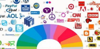 color-marketing-online